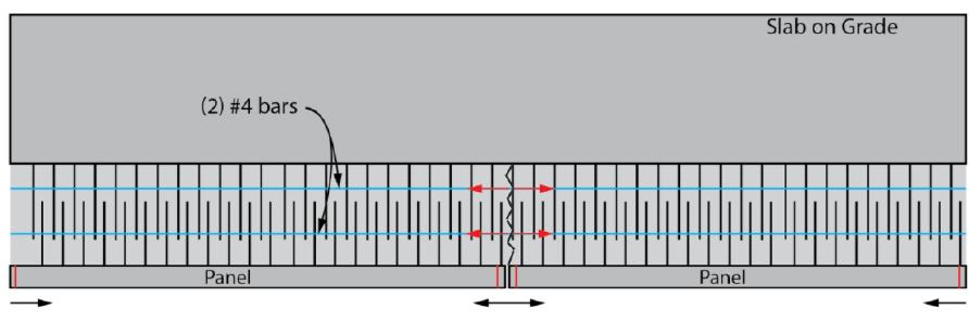 Figure 3.7 - FBD of Pour Strip Shrinkage Restraint.