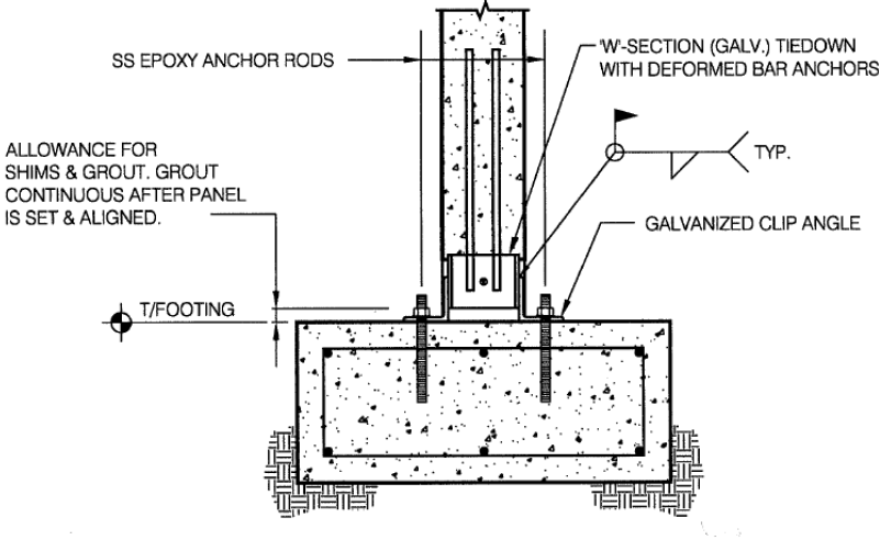 Figure 5.0 Welded Foundation to Connection (Ward).
