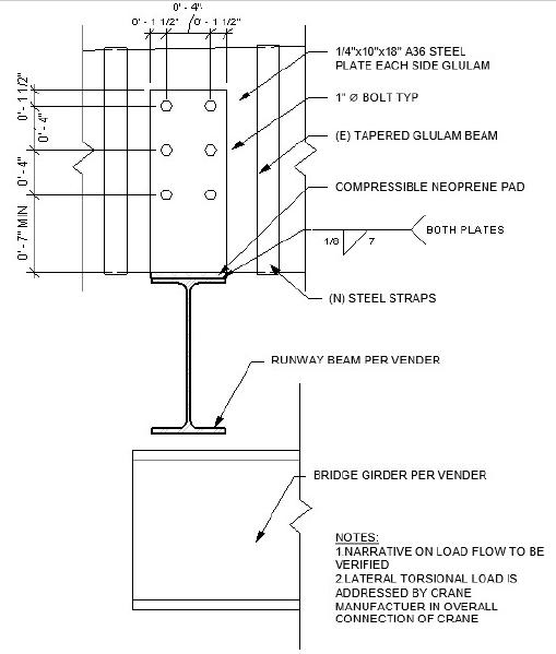 Figure 16: Final Connection Design